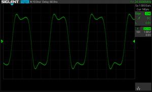25 MHz square