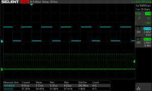 scope shot of cpu usage at 1 MHz input