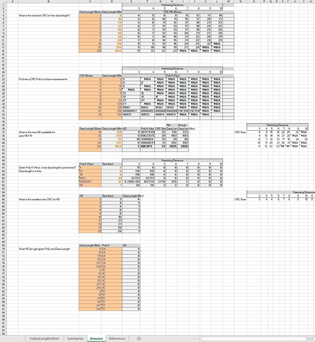CRC Comparison - Answers sheet